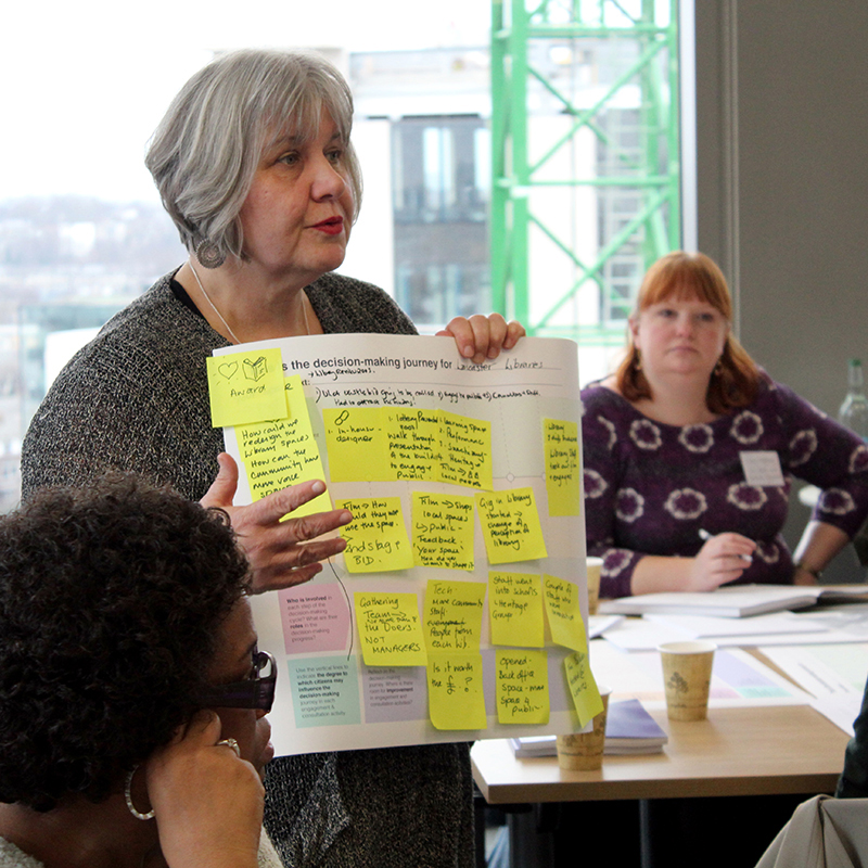 What is Next? Creative engagement and consultationworkshop